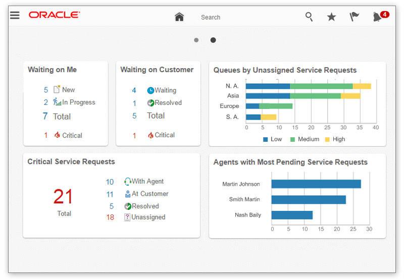 Oracle Sales Cloud | Senses Lab.