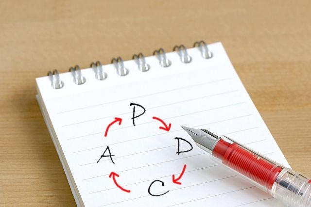 営業活動の中でPDCAサイクルが上手く回らない理由と改善方法 | Senses Lab. | 4