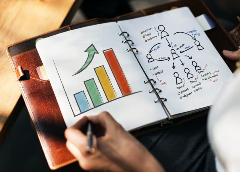 CRMとは?CRM(顧客関係管理)の意味・出来ること、ツールをご紹介!|Senses Lab. |3