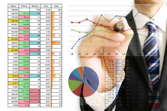 予算管理とは?予算管理の方法とPDCAサイクル | ツールも紹介 | Senses Lab. | 1