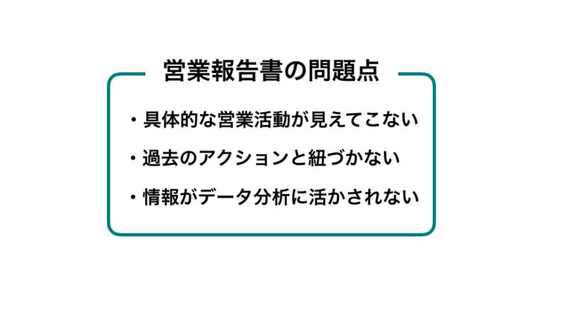 営業日報・営業報告書