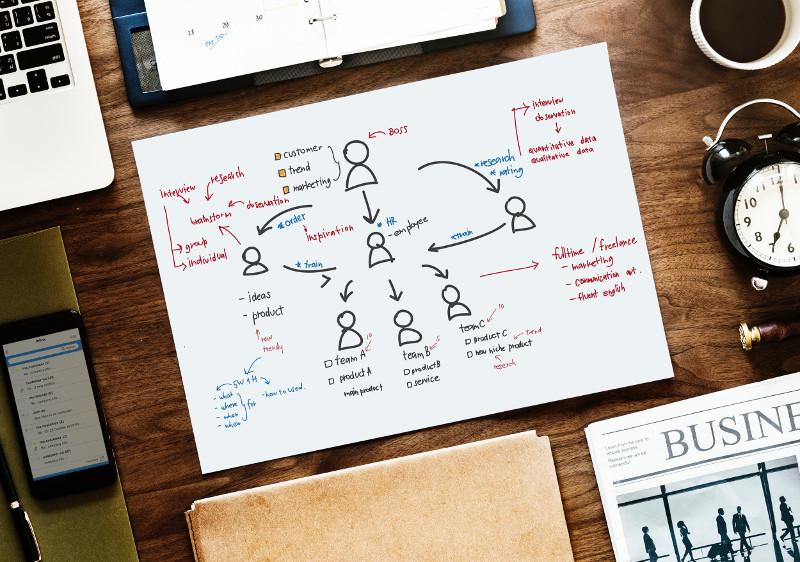 人材マネジメントとは?成功させるためのポイントと最適化する方法| Senses Lab. |3