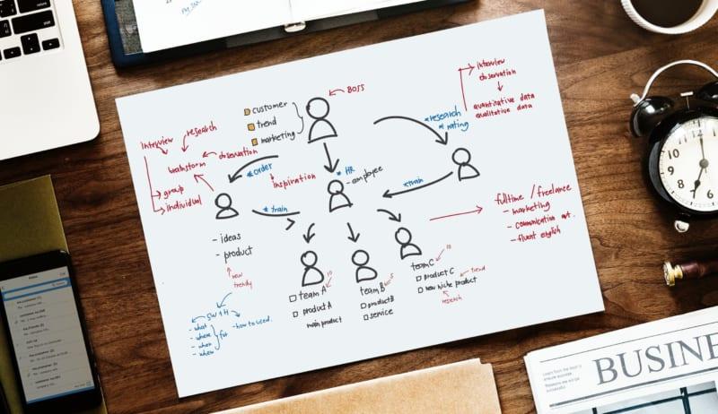 インサイドセールス徹底解説|定義~組織化・インサイドセールスに有効なツールまで完全網羅|Senses.Lab|2