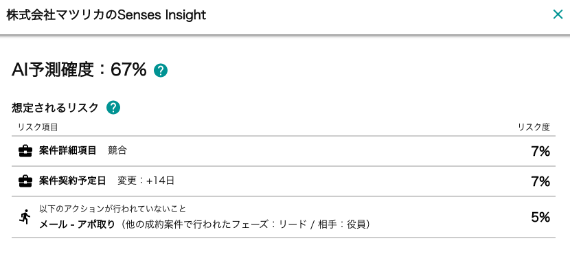 Senses Insight(AIによる受注確度予測)