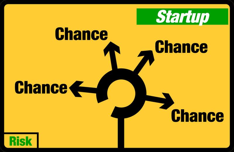 スタートアップ営業と大手営業の大きなギャップとは?|スタートアップ営業に必要なスキルと働くメリット |Senses Lab.|2