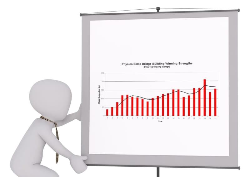 仕事の見える化による営業活動の可視化のメリットとは|Senses Lab.|3