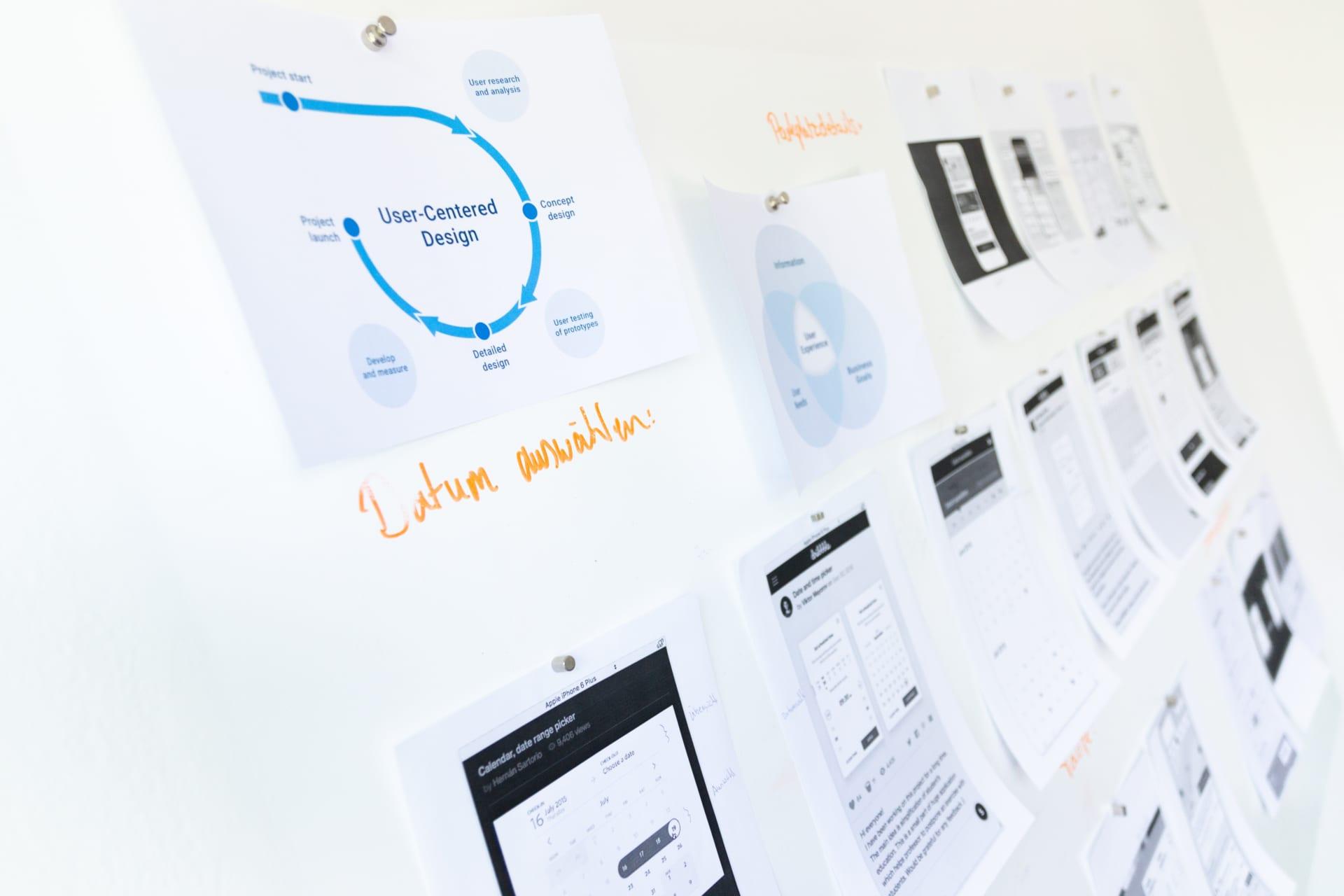 仕事の見える化による営業活動の可視化のメリットとは|Senses Lab.|top