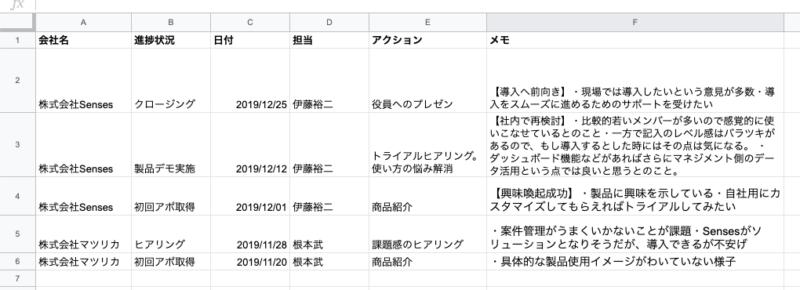 エクセル_アクション管理編