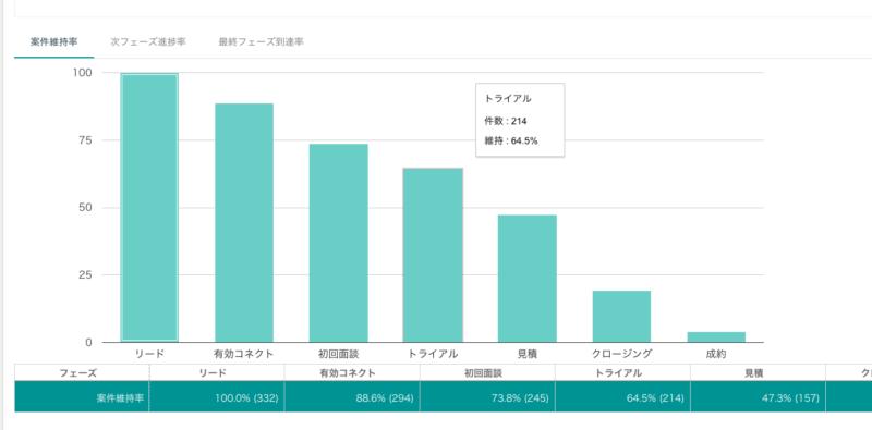 エクセル_営業分析
