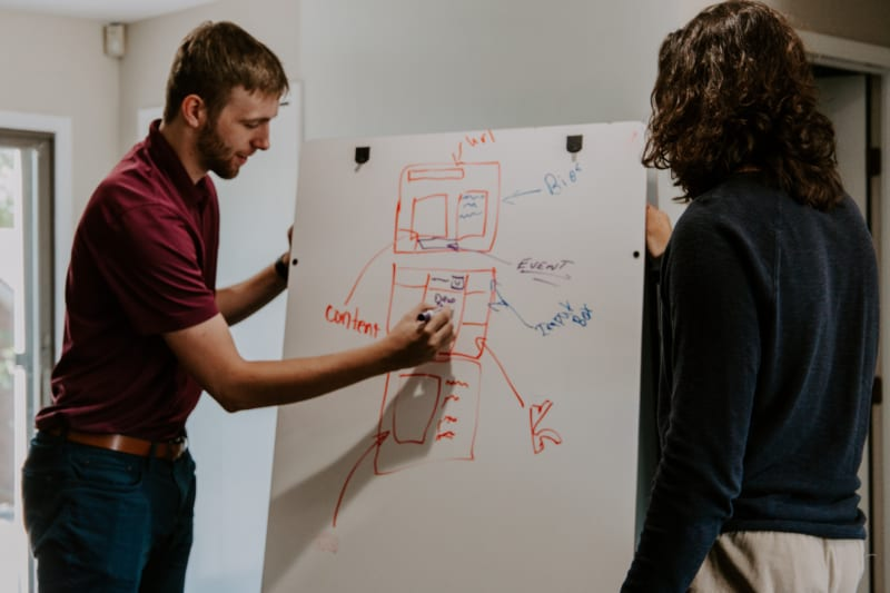 ターゲティングとは?|営業・マーケでのターゲティングの方法を紹介|Senses Lab.|2