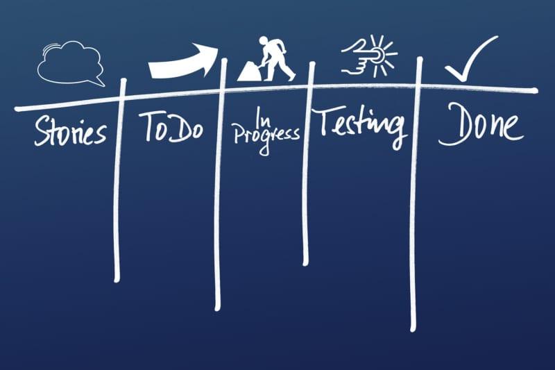 業務改善を成功させるための具体的な方法|Senses Lab.|2
