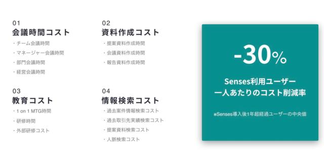 業務を見直して仕事を効率化する3つの方法と事例 | Senses Lab. | 5