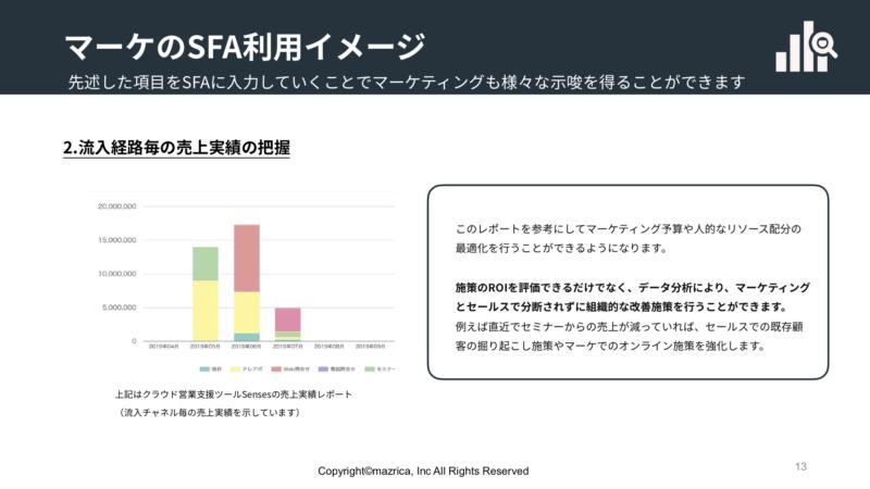 マーケターこそSFAを見るべき?~事業の成長を加速させるSFA分析手法~
