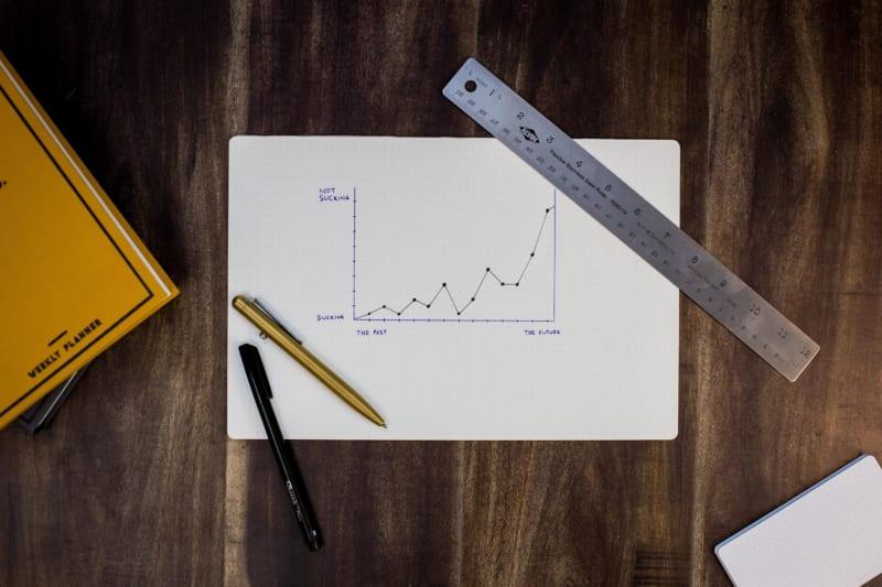 CVP分析ができればコストの構造が分かる!|営業パーソンのためのCVP分析の方法とメリット| Senses Lab. |1