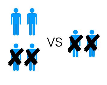 ランチェスター戦略とは?|弱者が強者に勝つコツ|Senses Lab|図1