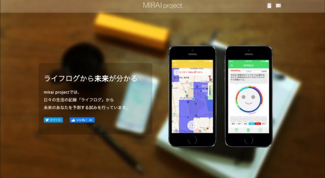 タイムマネジメントで効率アップ|目的別のツールとフレームワーク|Senses Lab.|mirai project