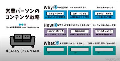 sales-sofa-talk-02-営業パーソンのコンテンツ戦略-2