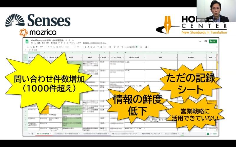 【レポート】導入企業にズバリ切り込む!営業DX〜SFA導入のその先〜
