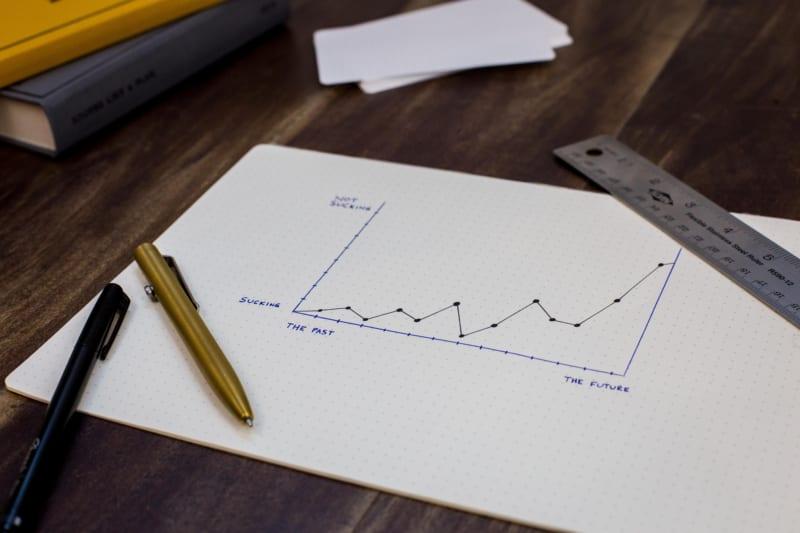 2021年の営業トレンド8つ|テクノロジーの駆使と顧客体験の重視 | Senses Lab. |3
