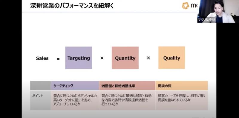 SalesTech × MobilityDataを活用した 営業生産性を高める方法|イベントレポート | Senses Lab. | 2