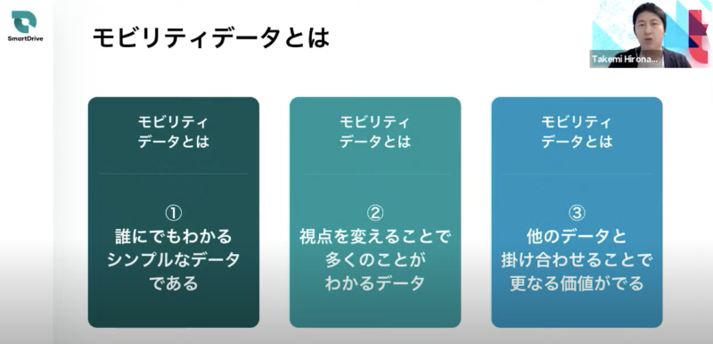SalesTech × MobilityDataを活用した 営業生産性を高める方法|イベントレポート | Senses Lab. | 10